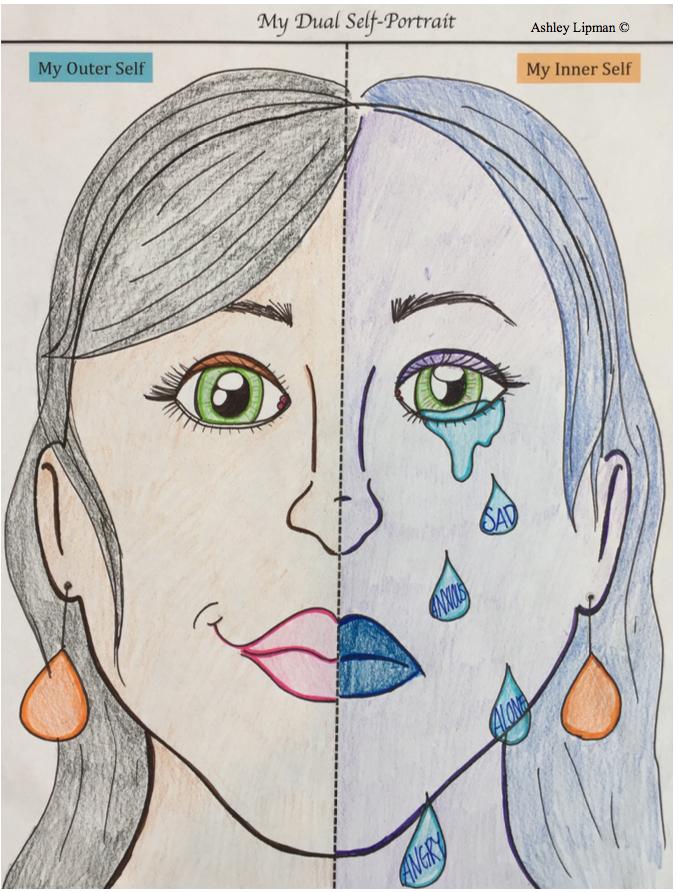 Dual Self Portrait Hub For Helpers – Self Portrait Worksheet